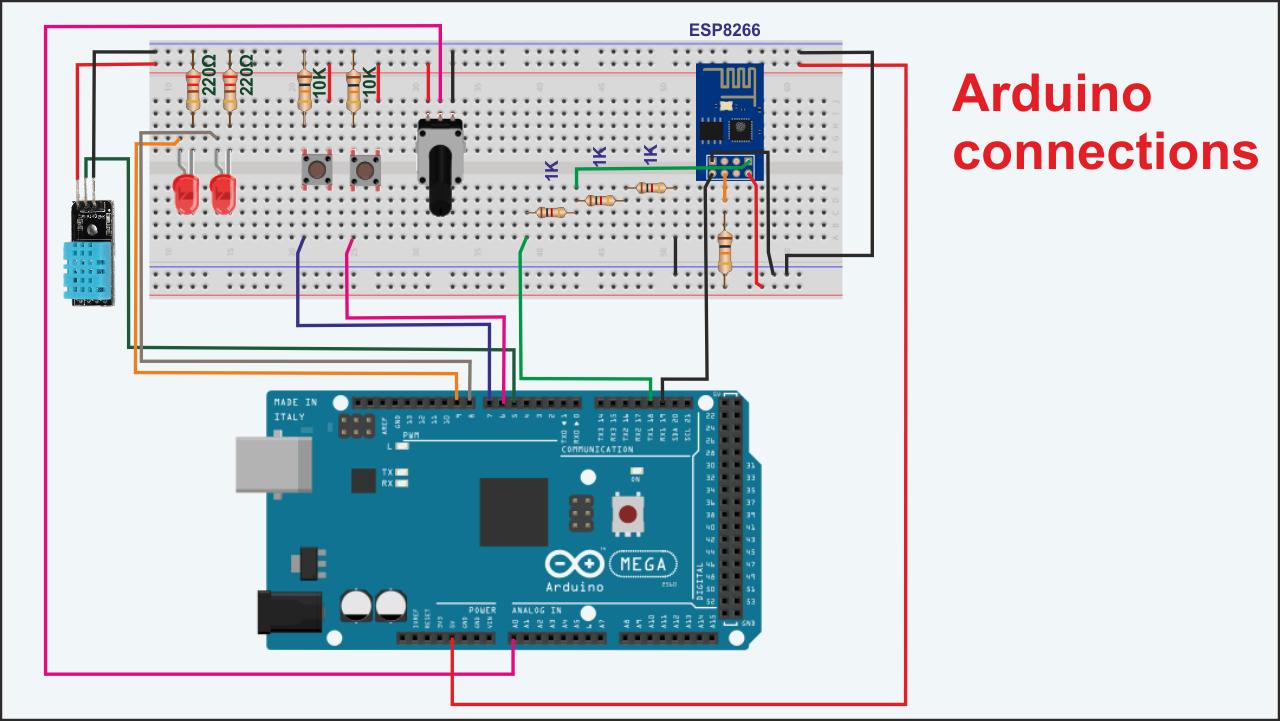 Virtuino esp web server with arduino mega